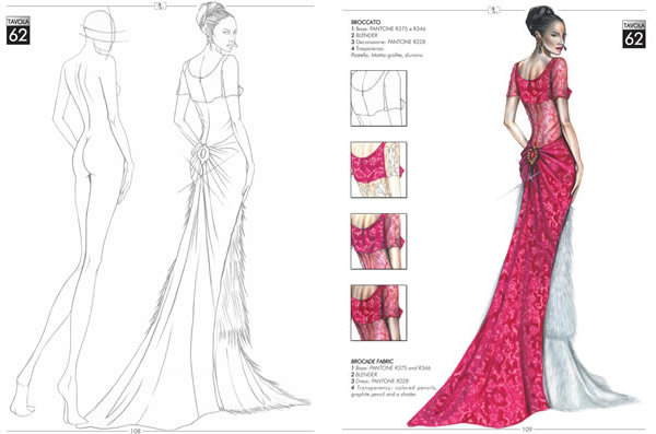 Fashion Design Book The Fashion Drawing Book For Fashion